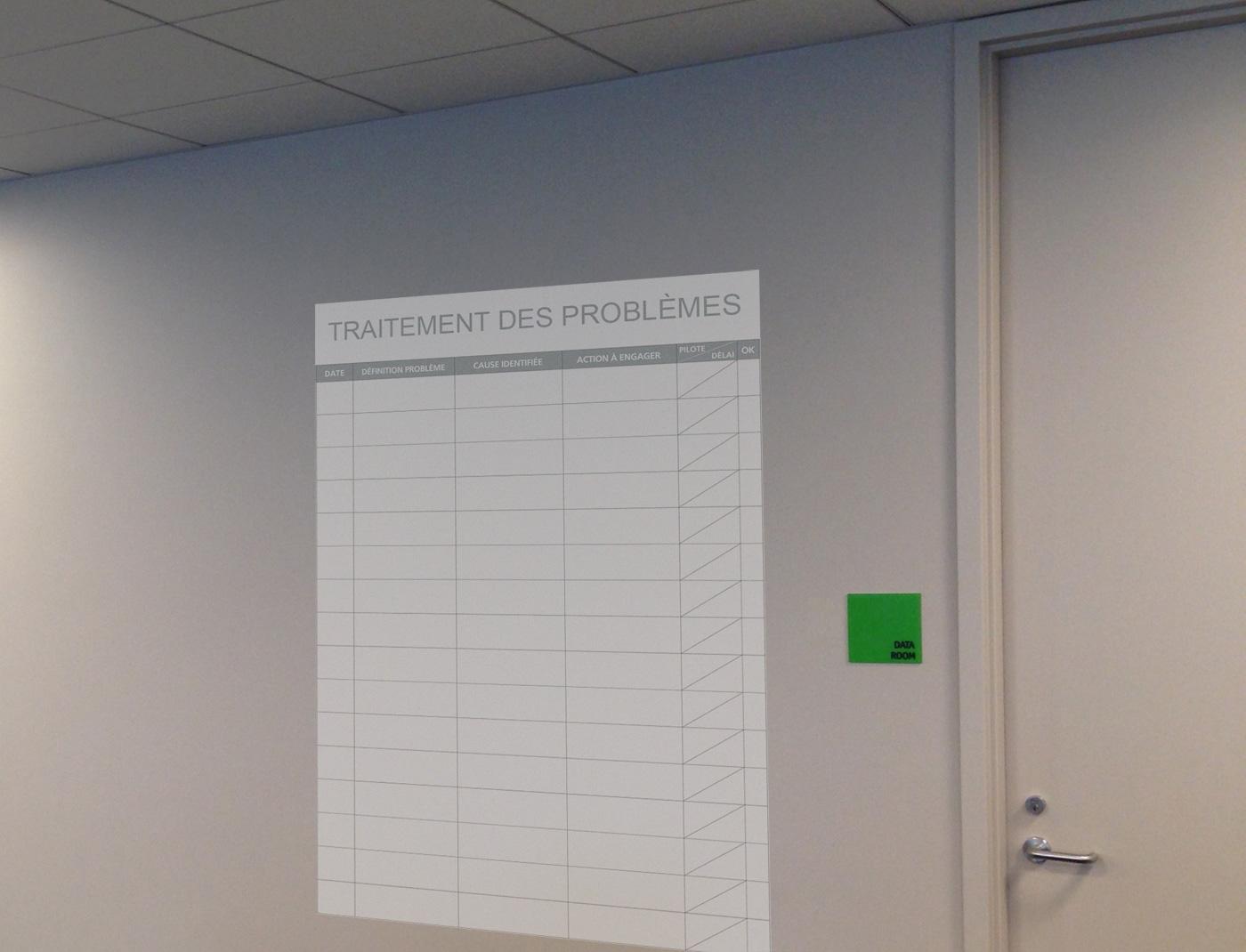 Poster de traitement des problèmes